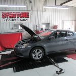 FWD import on the Kennedy's Dyno